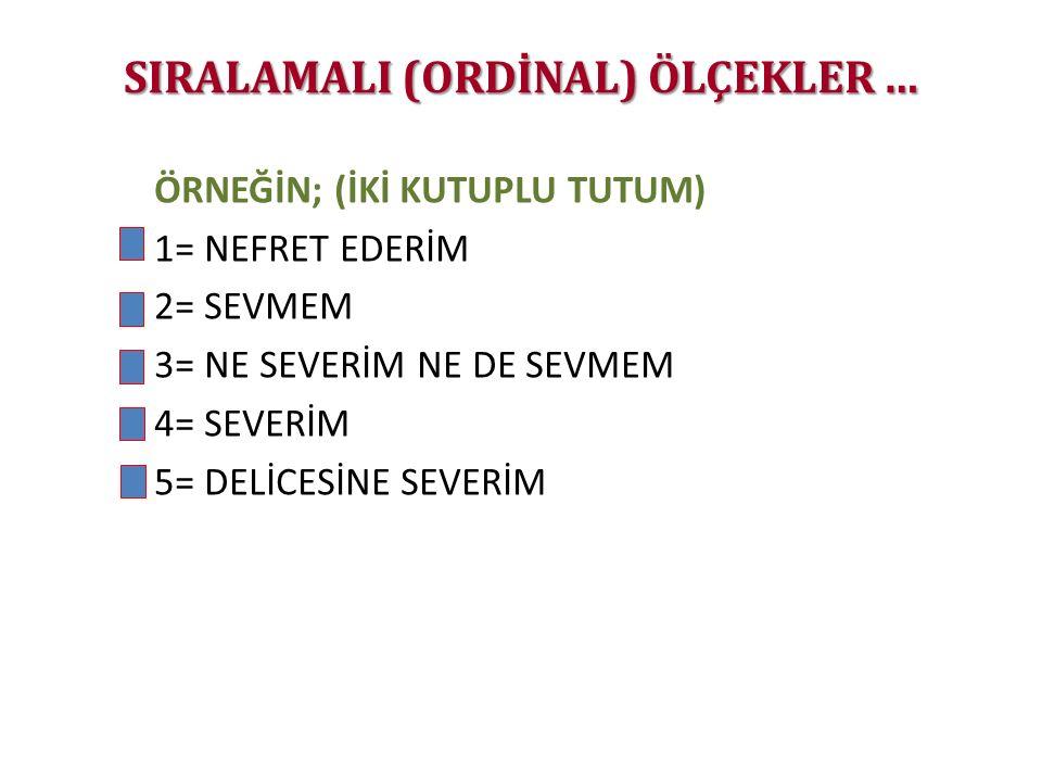 ÖRNEĞİN; (İKİ KUTUPLU TUTUM) 1= NEFRET EDERİM 2= SEVMEM 3= NE SEVERİM NE DE SEVMEM 4= SEVERİM 5= DELİCESİNE SEVERİM SIRALAMALI (ORDİNAL) ÖLÇEKLER …