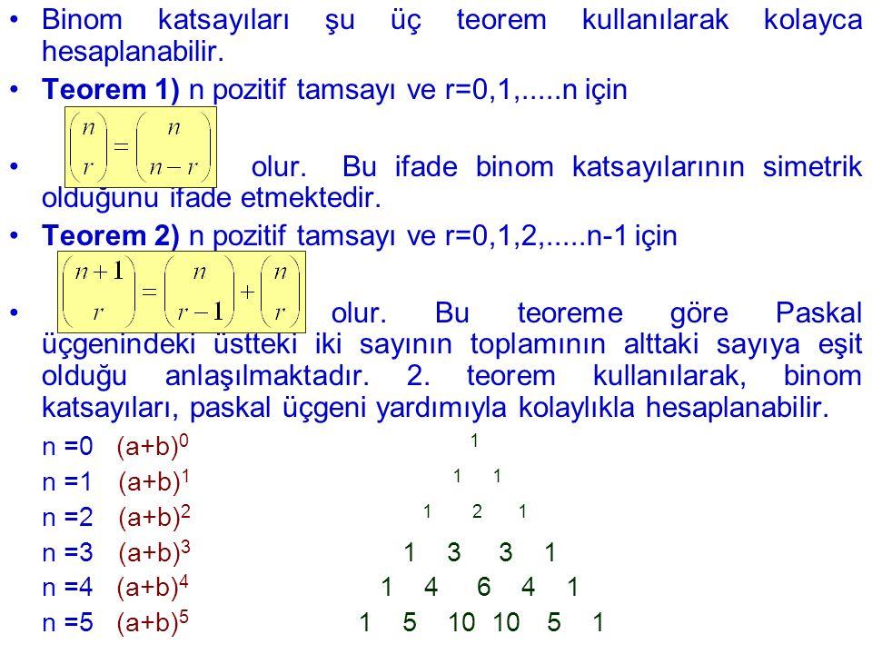 Binom katsayıları şu üç teorem kullanılarak kolayca hesaplanabilir. Teorem 1) n pozitif tamsayı ve r=0,1,.....n için olur. Bu ifade binom katsayıların