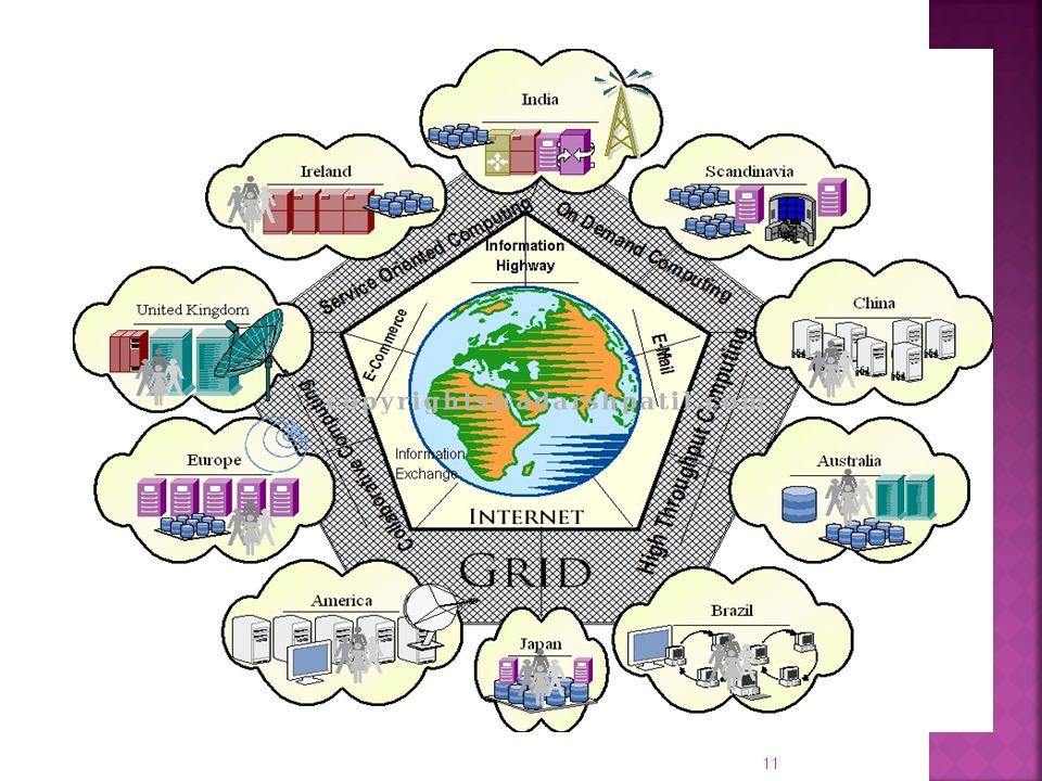 Grid Computing, ana yapısı açık standartlardan ve protokollerden oluşmaktadır.
