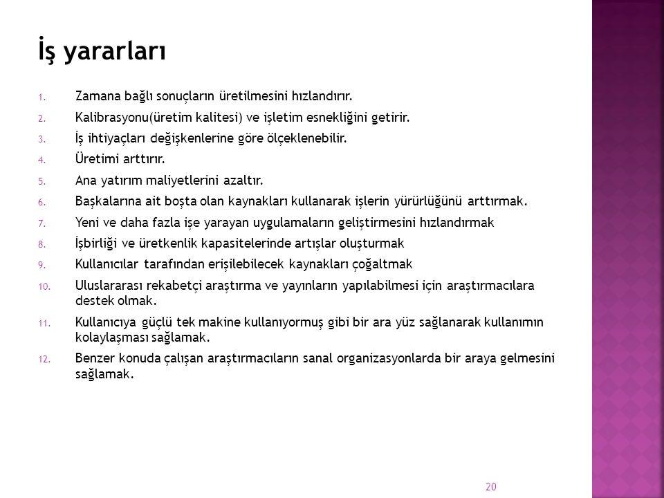 Teknolojik yararları 1.Altyapıda optimizasyon (iş yükü konsolidasyonu vb.) 2.