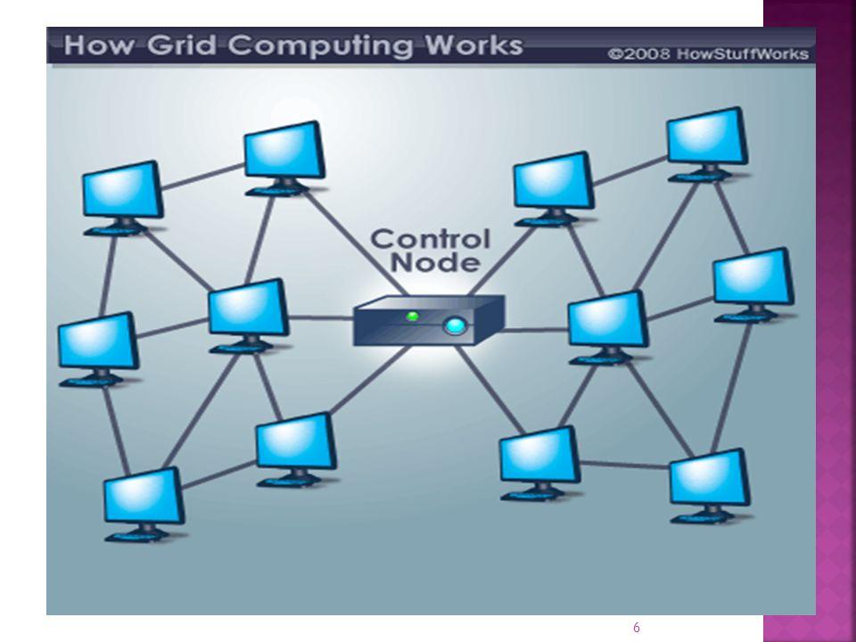 Grid computing'de her bilgisayara işlem yapmak ve sonuçlandırmak üzere paketler gönderilir.