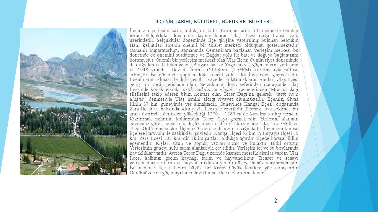 İLÇENİN TARİHİ, KÜLTÜREL, NÜFUS VB. BİLGİLERİ: İlçemizin yerleşim tarihi oldukça eskidir.