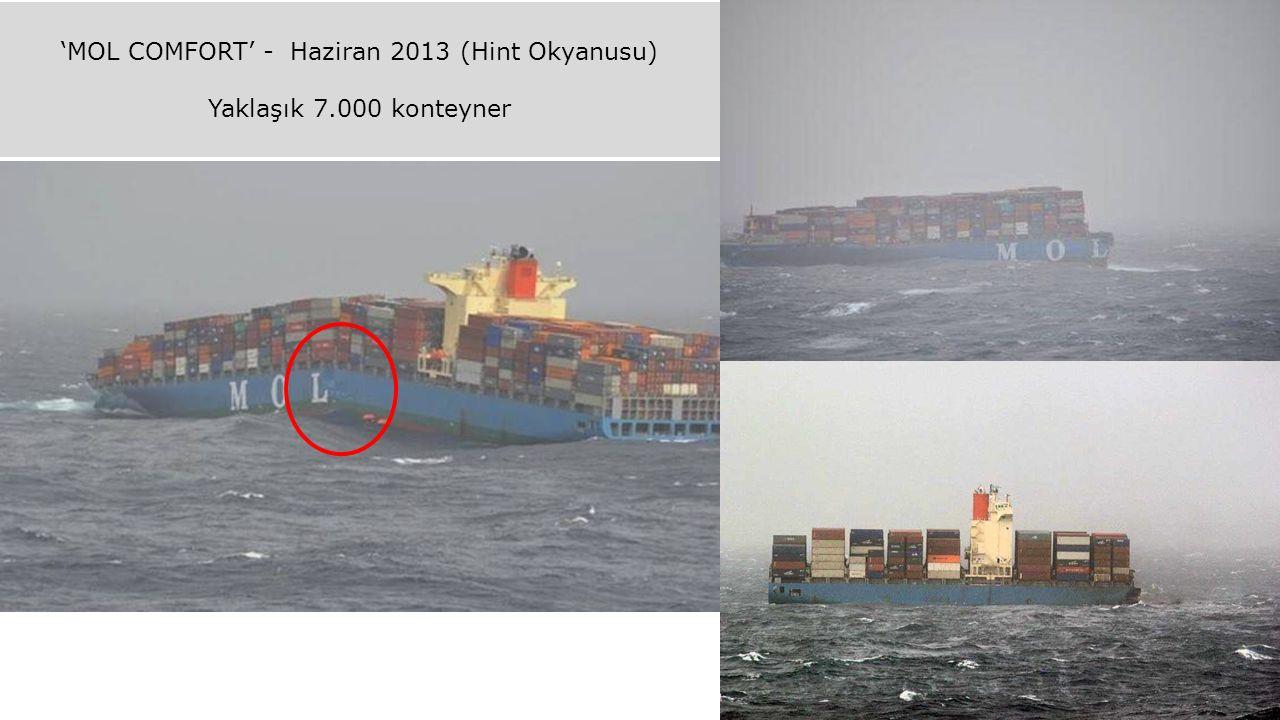 5/14 'MOL COMFORT' - Haziran 2013 (Hint Okyanusu) Yaklaşık 7.000 konteyner