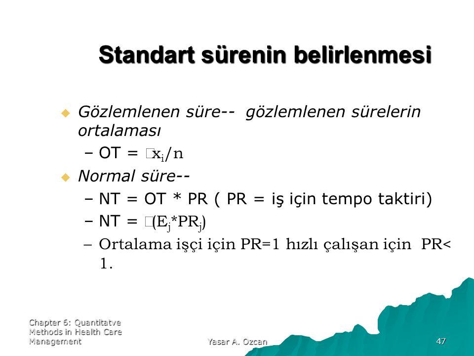 Chapter 6: Quantitatve Methods in Health Care Management Yasar A. Ozcan 47 Standart sürenin belirlenmesi   Gözlemlenen süre-- gözlemlenen sürelerin
