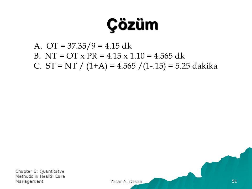Chapter 6: Quantitatve Methods in Health Care Management Yasar A. Ozcan 51 Çözüm A. OT = 37.35/9 = 4.15 dk B. NT = OT x PR = 4.15 x 1.10 = 4.565 dk C.