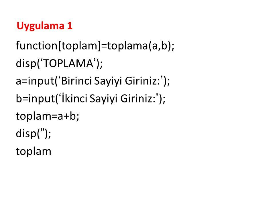Uygulama 1 function[toplam]=toplama(a,b); disp('TOPLAMA'); a=input('Birinci Sayiyi Giriniz:'); b=input('İkinci Sayiyi Giriniz:'); toplam=a+b; disp( ); toplam