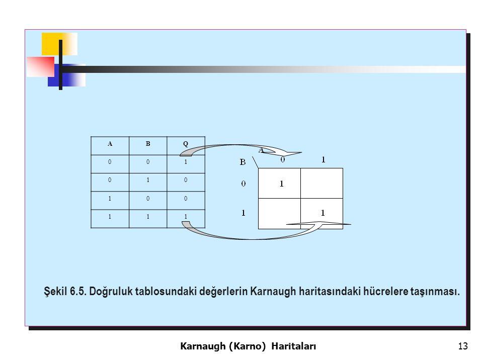 13 Karnaugh (Karno) Haritaları ABQ 001 010 100 111 Şekil 6.5.