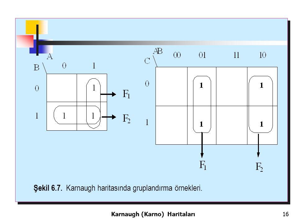 16 Şekil 6.7. Karnaugh haritasında gruplandırma örnekleri. Karnaugh (Karno) Haritaları