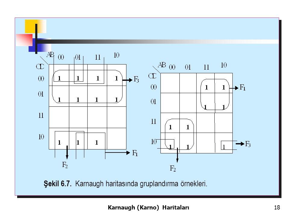18 Şekil 6.7. Karnaugh haritasında gruplandırma örnekleri. Karnaugh (Karno) Haritaları