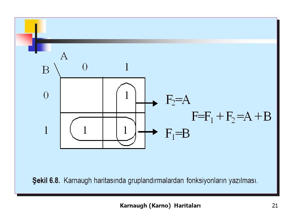 Şekil 6.8. Karnaugh haritasında gruplandırmalardan fonksiyonların yazılması.