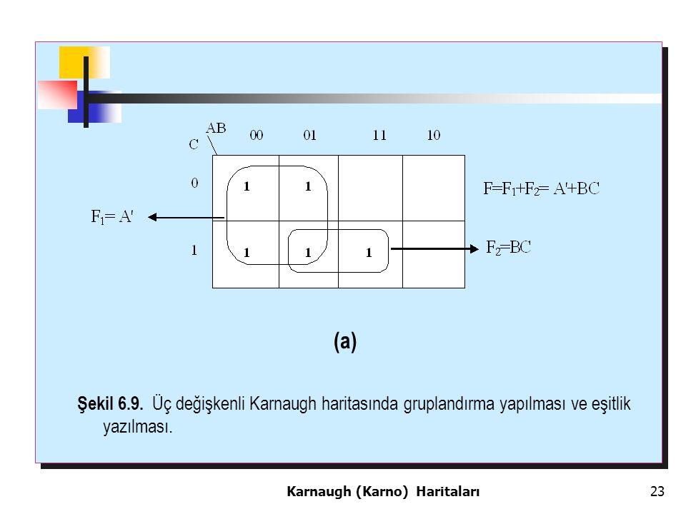 (a) Şekil 6.9. Üç değişkenli Karnaugh haritasında gruplandırma yapılması ve eşitlik yazılması.