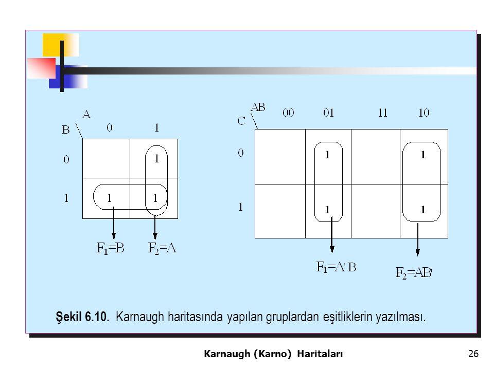 Şekil 6.10. Karnaugh haritasında yapılan gruplardan eşitliklerin yazılması.