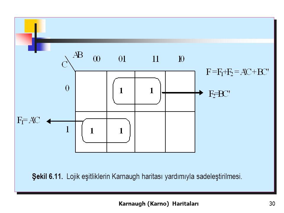 Şekil 6.11. Lojik eşitliklerin Karnaugh haritası yardımıyla sadeleştirilmesi.