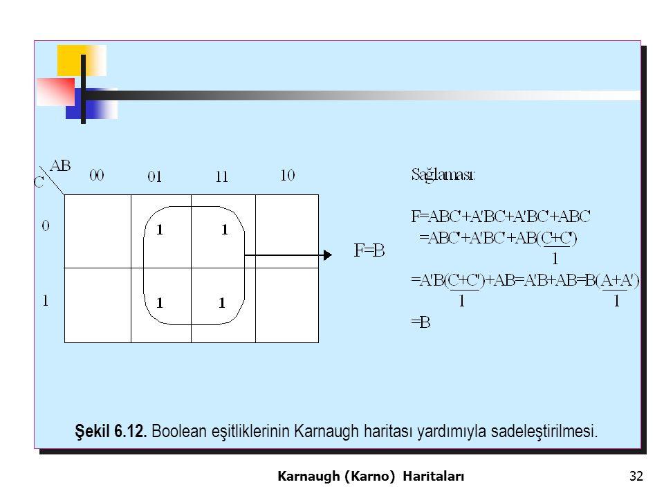 Şekil 6.12. Boolean eşitliklerinin Karnaugh haritası yardımıyla sadeleştirilmesi.
