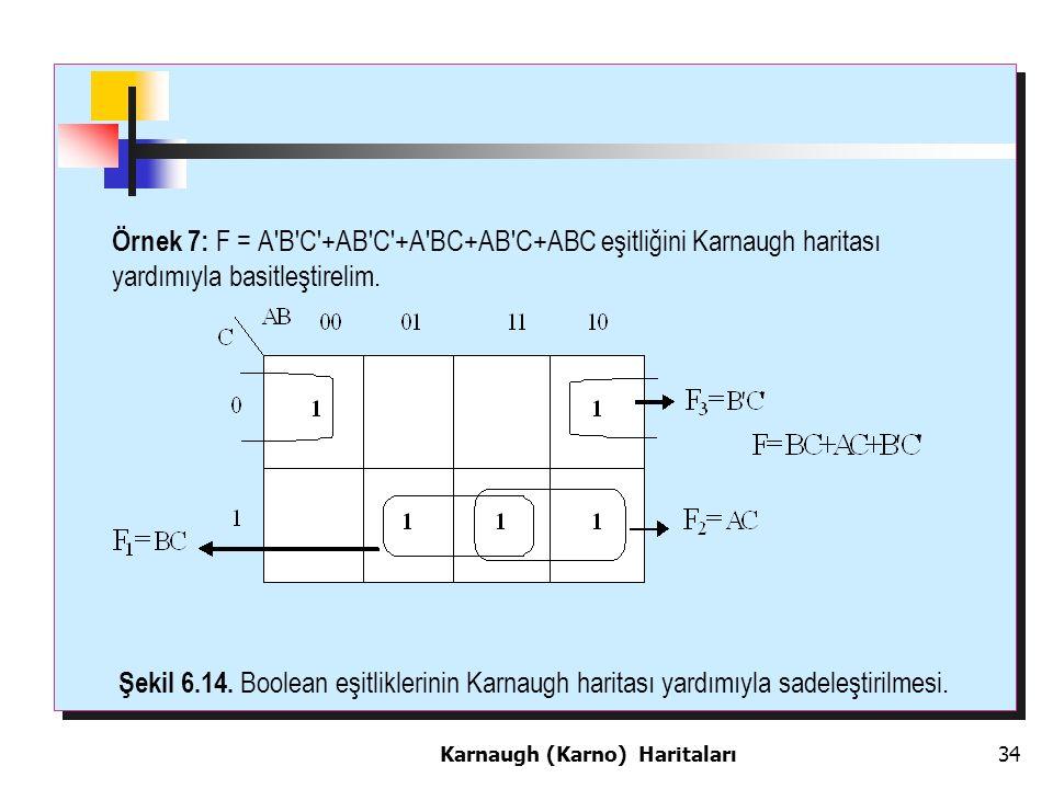 Örnek 7: F = A B C +AB C +A BC+AB C+ABC eşitliğini Karnaugh haritası yardımıyla basitleştirelim.