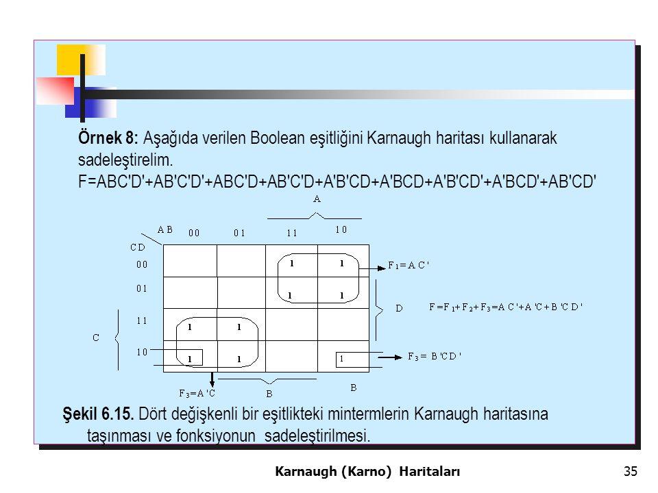 Örnek 8: Aşağıda verilen Boolean eşitliğini Karnaugh haritası kullanarak sadeleştirelim.