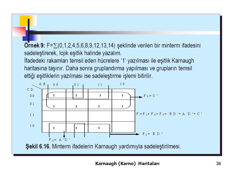 Örnek 9: F=  (0,1,2,4,5,6,8,9,12,13,14) şeklinde verilen bir minterm ifadesini sadeleştirerek, lojik eşitlik halinde yazalım.