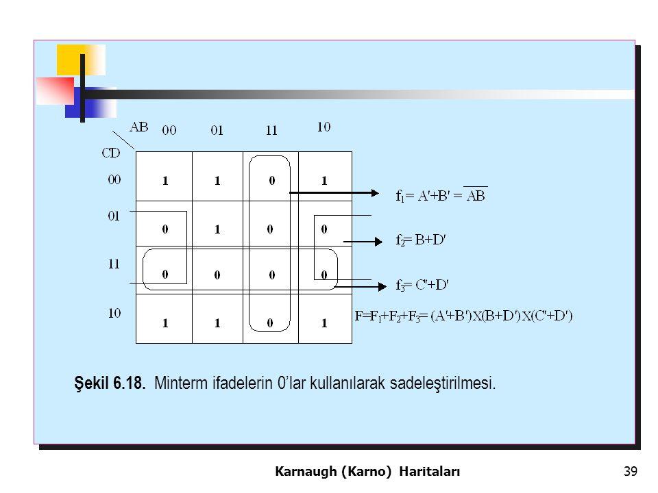 Şekil 6.18. Minterm ifadelerin 0'lar kullanılarak sadeleştirilmesi. Karnaugh (Karno) Haritaları39