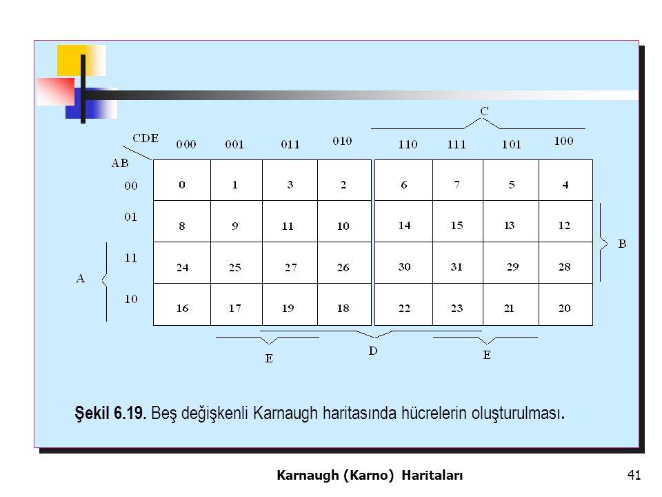 Şekil 6.19. Beş değişkenli Karnaugh haritasında hücrelerin oluşturulması.