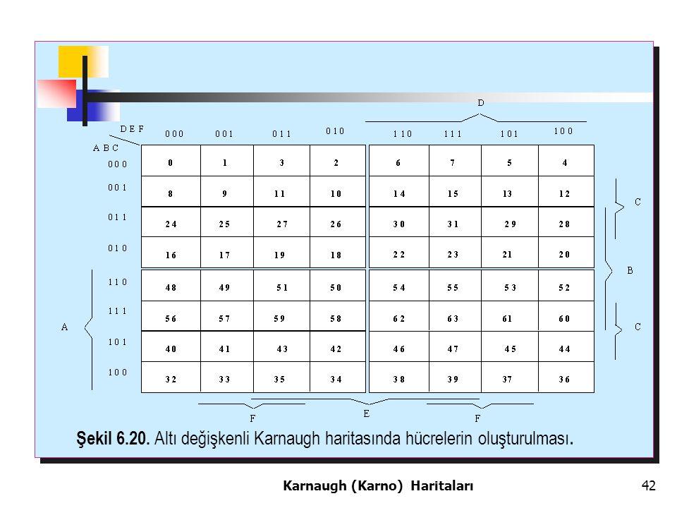 Şekil 6.20. Altı değişkenli Karnaugh haritasında hücrelerin oluşturulması.