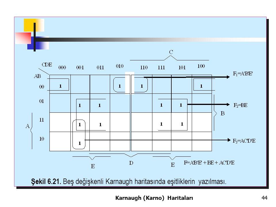Şekil 6.21. Beş değişkenli Karnaugh haritasında eşitliklerin yazılması.