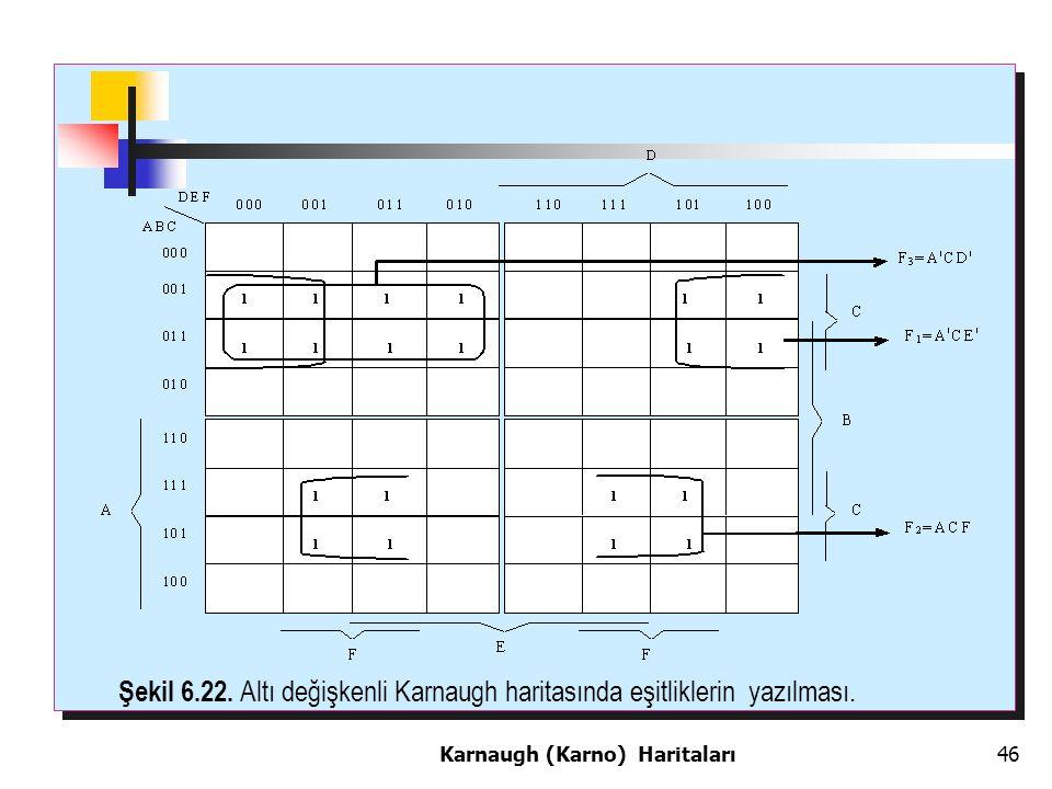 Şekil 6.22. Altı değişkenli Karnaugh haritasında eşitliklerin yazılması.
