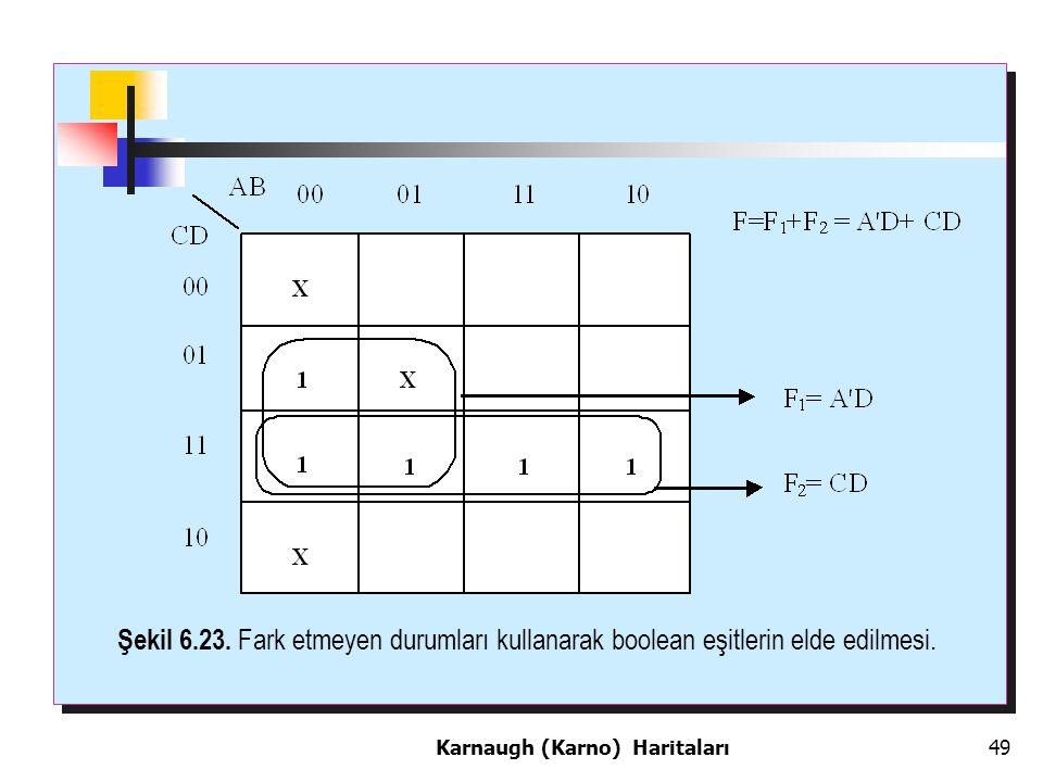 Şekil 6.23. Fark etmeyen durumları kullanarak boolean eşitlerin elde edilmesi.