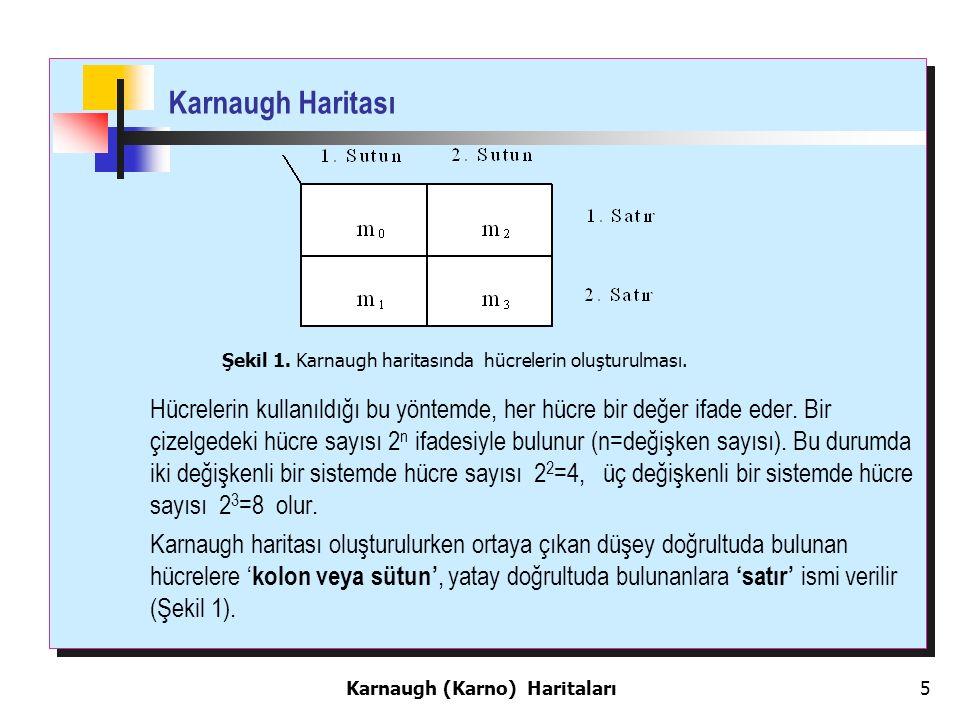 5 Karnaugh Haritası Hücrelerin kullanıldığı bu yöntemde, her hücre bir değer ifade eder.