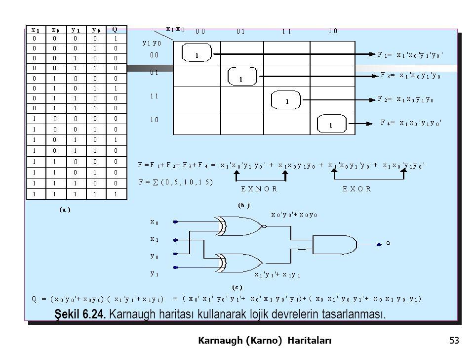 Şekil 6.24. Karnaugh haritası kullanarak lojik devrelerin tasarlanması.