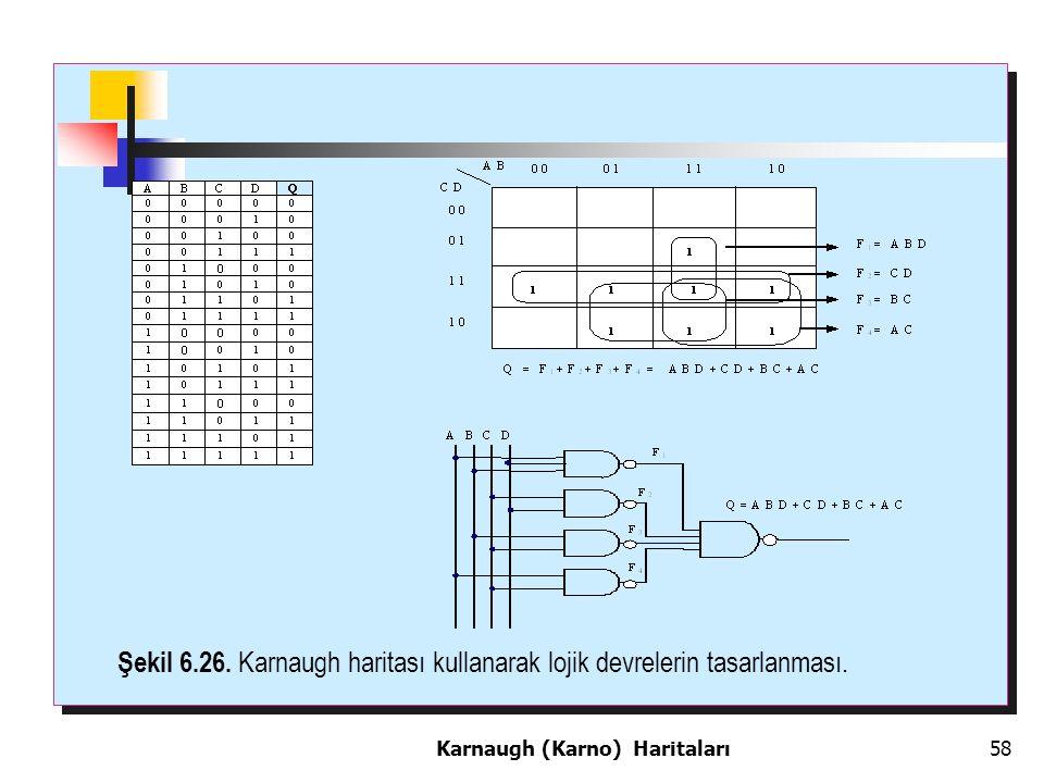 Şekil 6.26. Karnaugh haritası kullanarak lojik devrelerin tasarlanması.