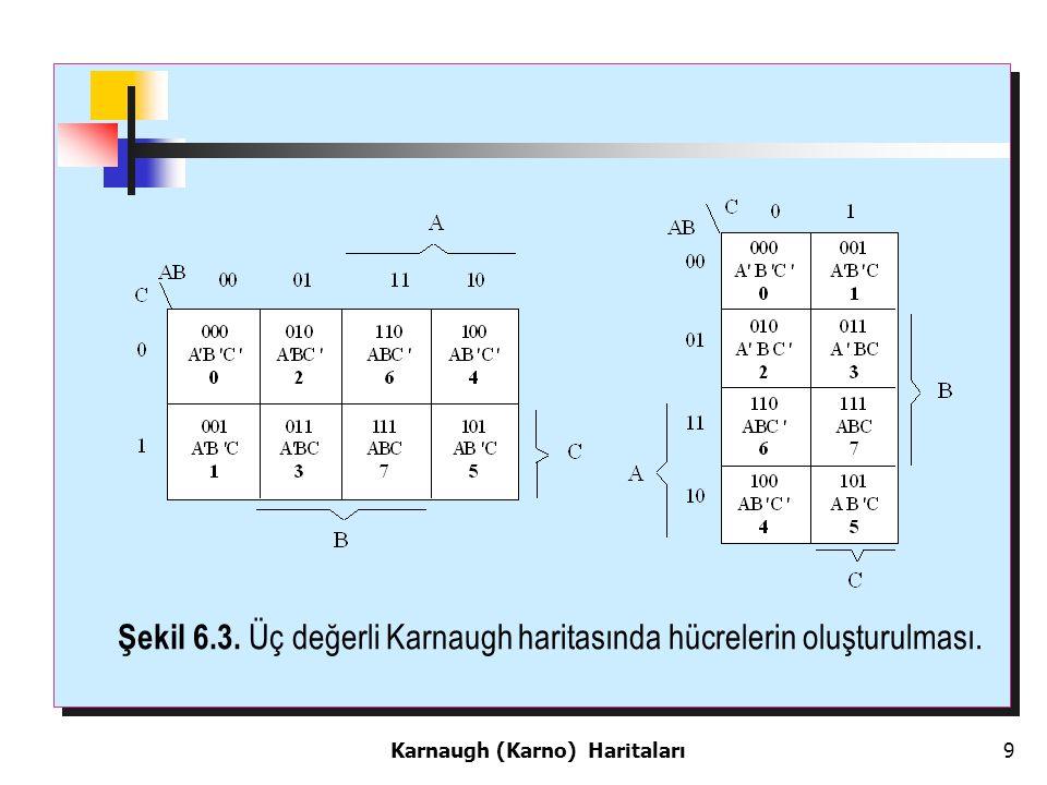 9 Şekil 6.3. Üç değerli Karnaugh haritasında hücrelerin oluşturulması. Karnaugh (Karno) Haritaları