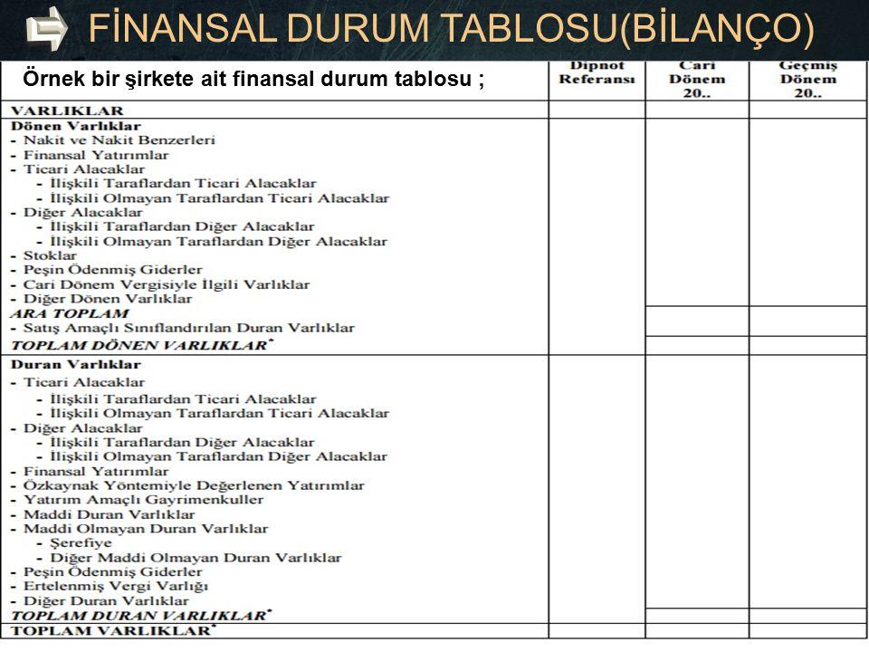 FİNANSAL DURUM TABLOSU(BİLANÇO) Örnek bir şirkete ait finansal durum tablosu ;