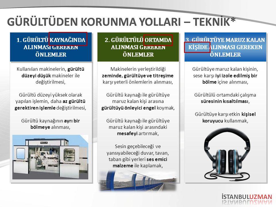 2. GÜRÜLTÜLÜ ORTAMDA ALINMASI GEREKEN ÖNLEMLER 3.