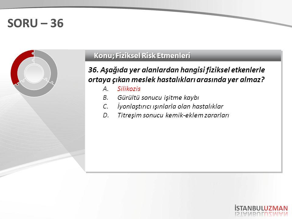 Konu; Fiziksel Risk Etmenleri 36.
