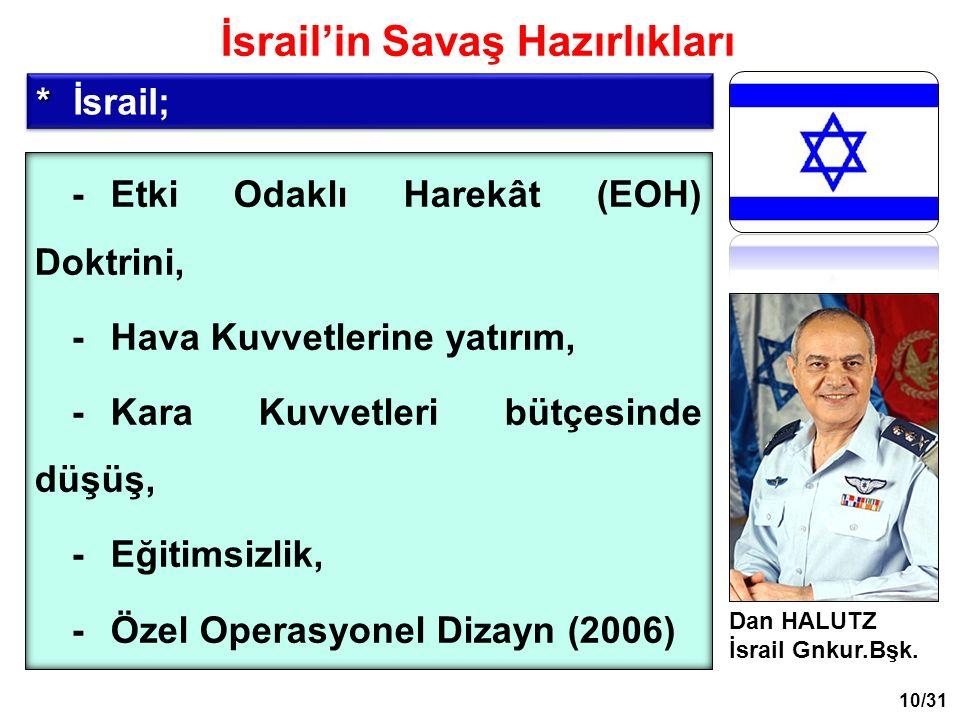-Etki Odaklı Harekât (EOH) Doktrini, - Hava Kuvvetlerine yatırım, -Kara Kuvvetleri bütçesinde düşüş, - Eğitimsizlik, - Özel Operasyonel Dizayn (2006) Dan HALUTZ İsrail Gnkur.Bşk.