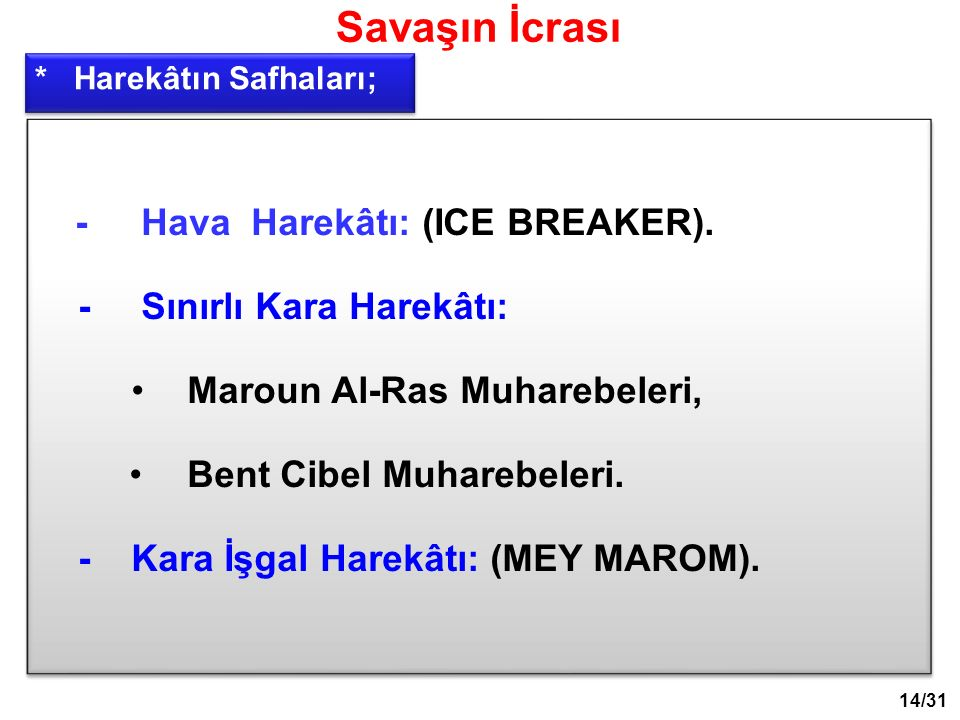 - Hava Harekâtı: (ICE BREAKER).