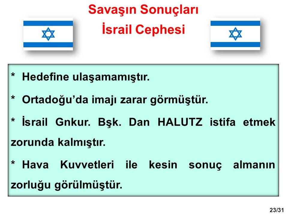 Savaşın Sonuçları İsrail Cephesi *Hedefine ulaşamamıştır.