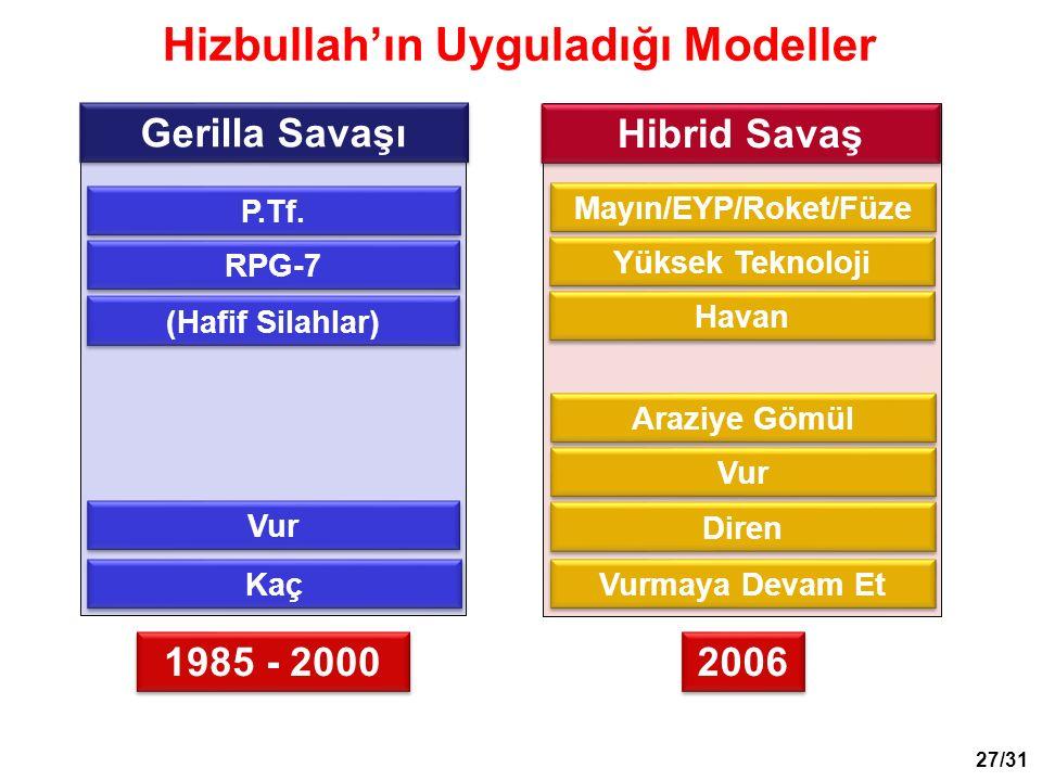 Hizbullah'ın Uyguladığı Modeller 2006 1985 - 2000 Vur Kaç P.Tf.