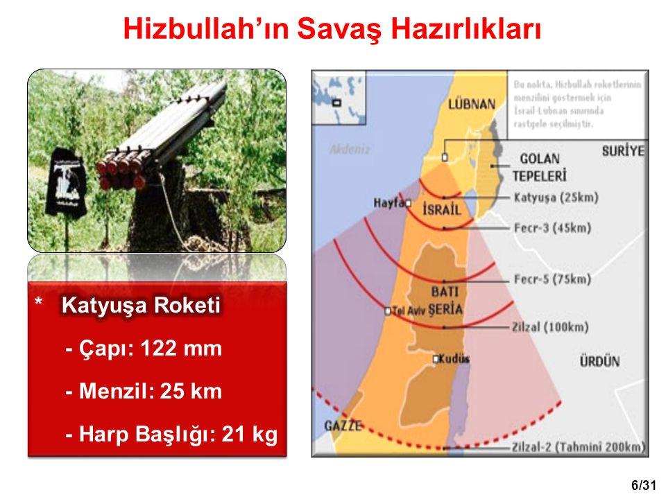"""* İsrail Petrol tesisleri ve İsrail in en büyük limanı gibi stratejik noktaların da bu bölgede bulunması İsrail yönetimini tedbirleri artırmaya zorladı ve İsrail ordusu bölgeye üç adet Patriot füze bataryaları yerleştirme kararı aldı İsrail in kuzeyini tehdit etmesi Savunma Bakanı Amir Peretz kuzey kenti Hayfa """" da olağan üstü hal ilan edilebileceğini açıklarken, Katyuşa roket uyarı sisteminin aktif hale getirildiğini belirtti."""