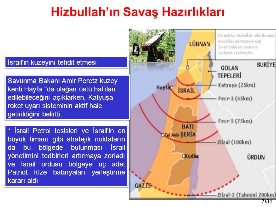 * Hizbullah'ın Arazide Tertiplenmesi Hizbullah'ın Savaş Hazırlıkları 8/31
