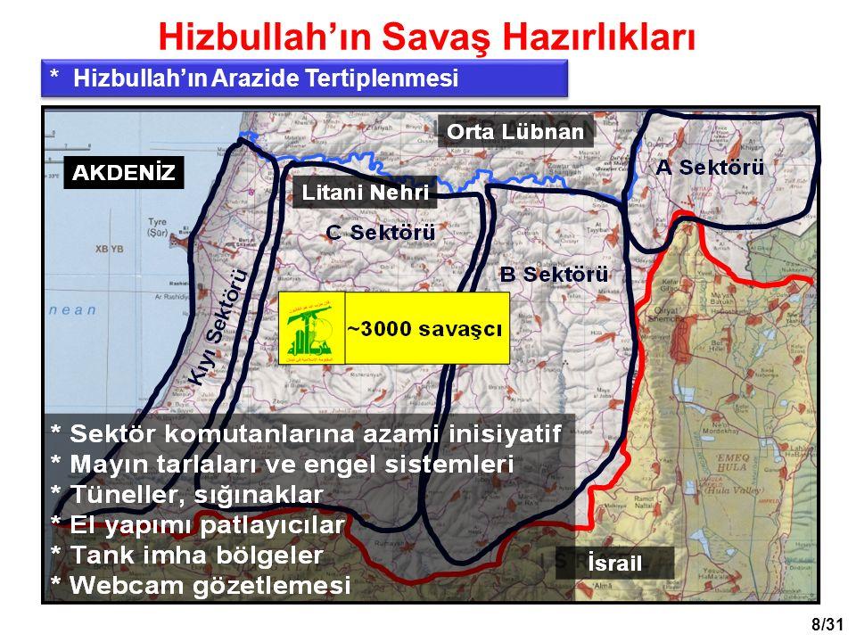 Arazinin Şekillendirmesi * 25 km.lik tünel sistemi, * 600'den fazla sığınak, * Tahkimli silâh mevzileri, * Yer altı mühimmat depolar.