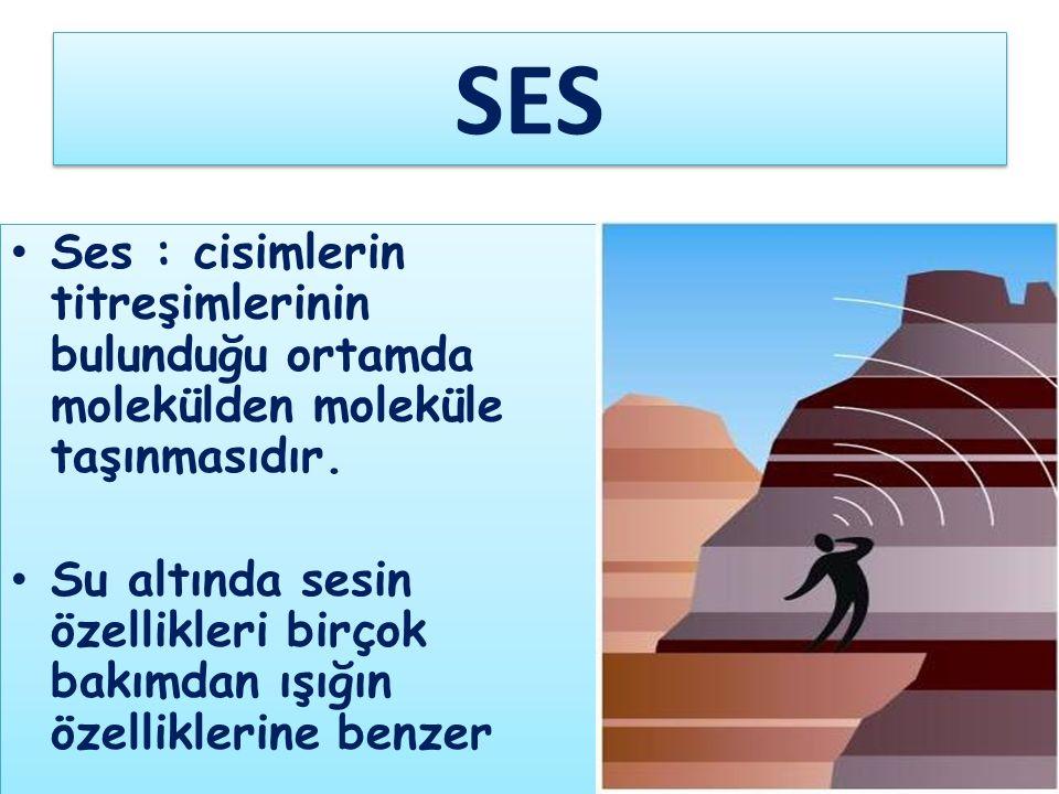 SES Ses : cisimlerin titreşimlerinin bulunduğu ortamda molekülden moleküle taşınmasıdır.