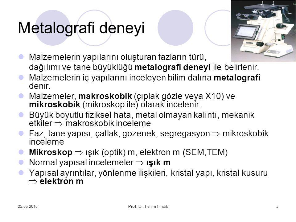 25.06.2016Prof. Dr. Fehim Fındık3 Metalografi deneyi Malzemelerin yapılarını oluşturan fazların türü, dağılımı ve tane büyüklüğü metalografi deneyi il