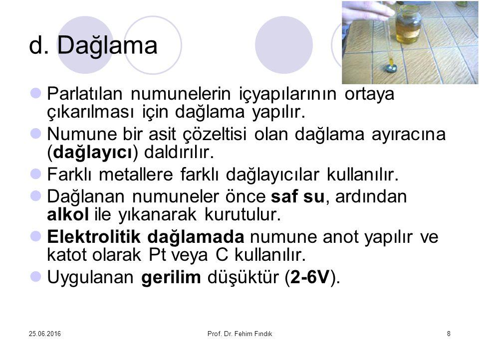 25.06.2016Prof. Dr. Fehim Fındık8 d. Dağlama Parlatılan numunelerin içyapılarının ortaya çıkarılması için dağlama yapılır. Numune bir asit çözeltisi o