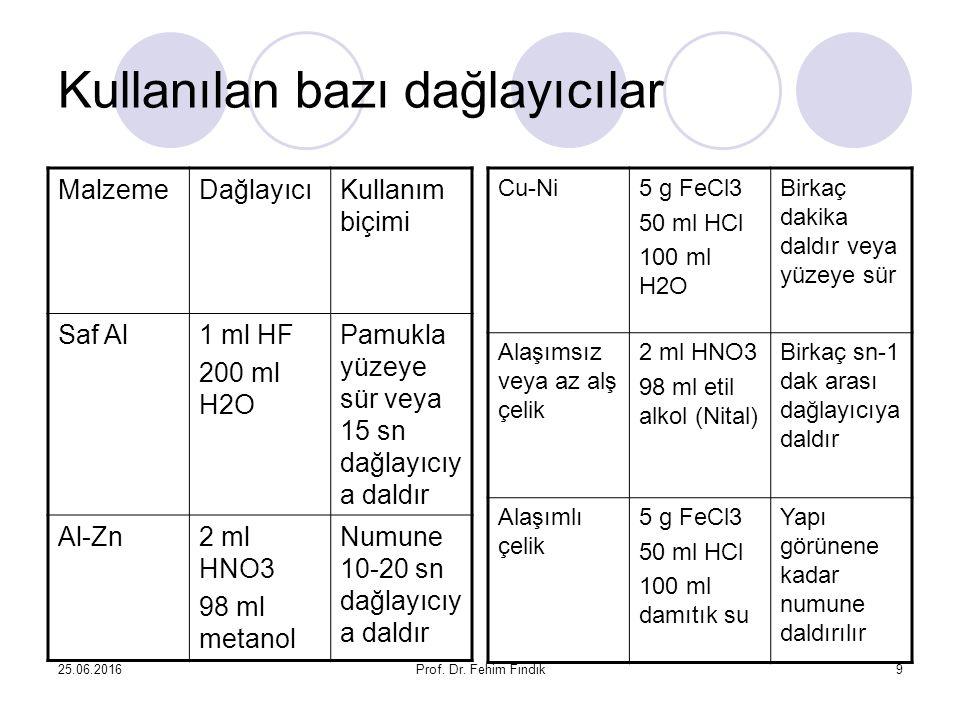 25.06.2016Prof. Dr. Fehim Fındık9 Kullanılan bazı dağlayıcılar MalzemeDağlayıcıKullanım biçimi Saf Al1 ml HF 200 ml H2O Pamukla yüzeye sür veya 15 sn
