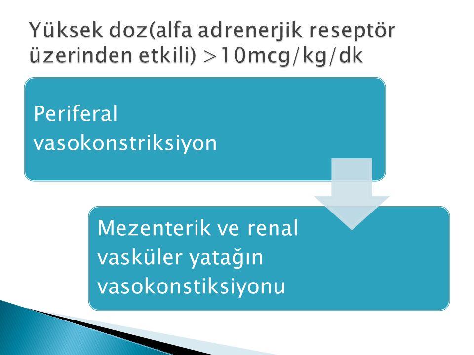 Periferal vasokonstriksiyon Mezenterik ve renal vasküler yatağın vasokonstiksiyonu