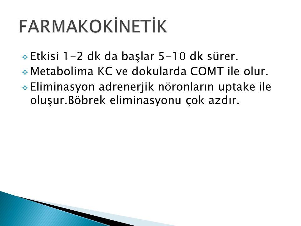  Etkisi 1-2 dk da başlar 5-10 dk sürer.  Metabolima KC ve dokularda COMT ile olur.