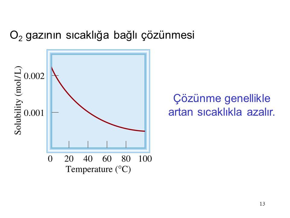 O 2 gazının sıcaklığa bağlı çözünmesi Çözünme genellikle artan sıcaklıkla azalır. 13