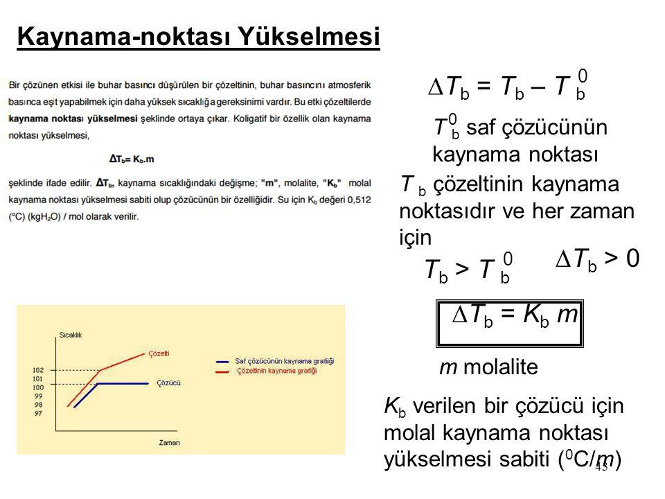 Kaynama-noktası Yükselmesi  T b = T b – T b 0 T b > T b 0  T b > 0 T b saf çözücünün kaynama noktası 0 T b çözeltinin kaynama noktasıdır ve her zama