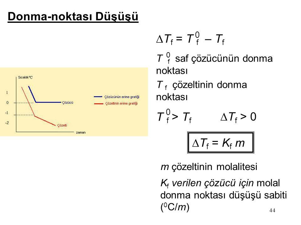 Donma-noktası Düşüşü  T f = T f – T f 0 T f > T f 0  T f > 0 T f saf çözücünün donma noktası 0 T f çözeltinin donma noktası  T f = K f m m çözeltin